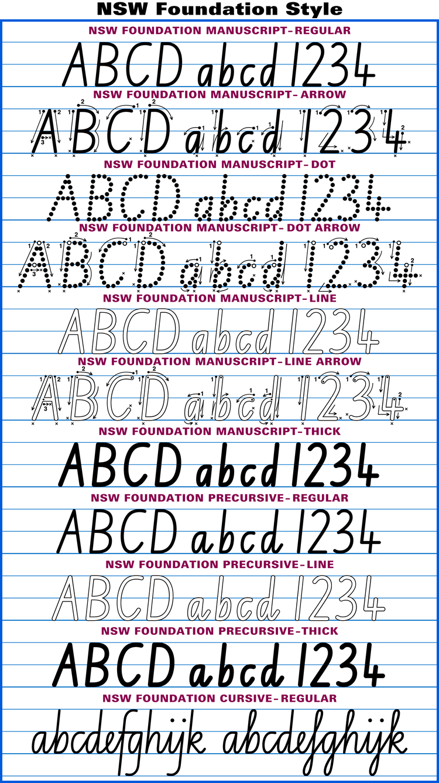 Australian School Fonts•Instant Download Aussie Handwriting Fonts