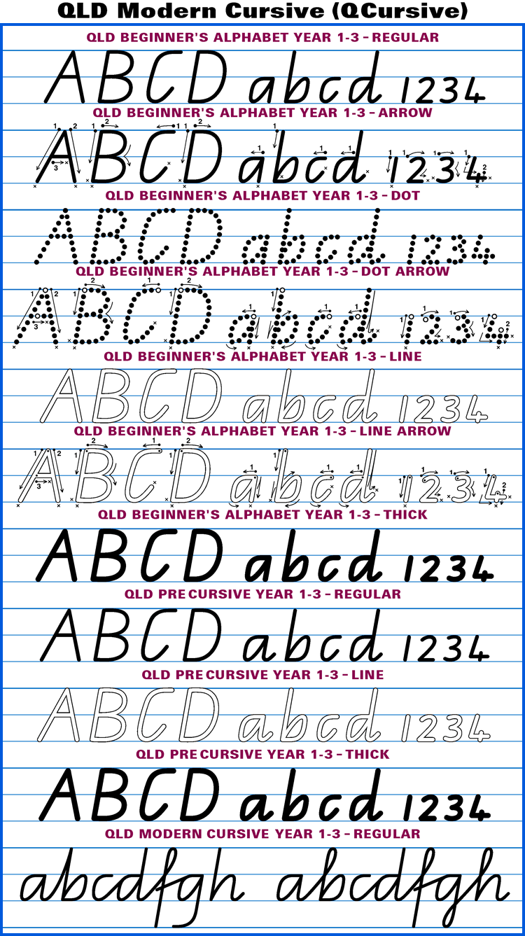 Australian school fonts instant download aussie handwriting fonts. Qld.  Advertisement. queensland cursive alphabet chart free: ...