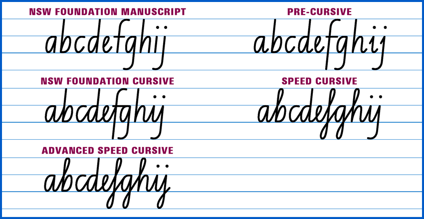 Why do kids learn cursive writing? - Page 3 - Miscellaneous ...