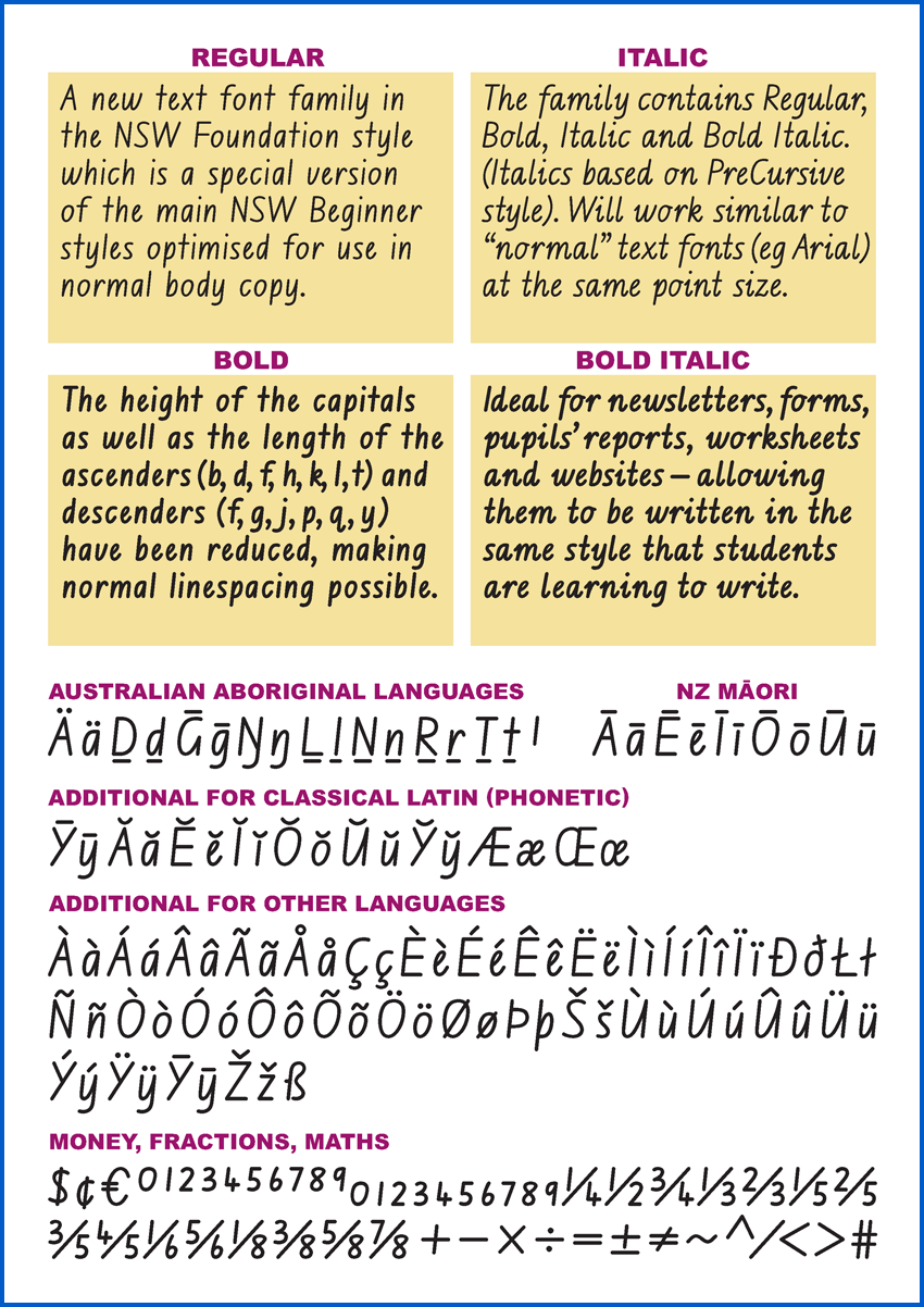 Buy high quality nsw school fonts australian school fonts nsw tight text gt pack v10 fandeluxe Image collections
